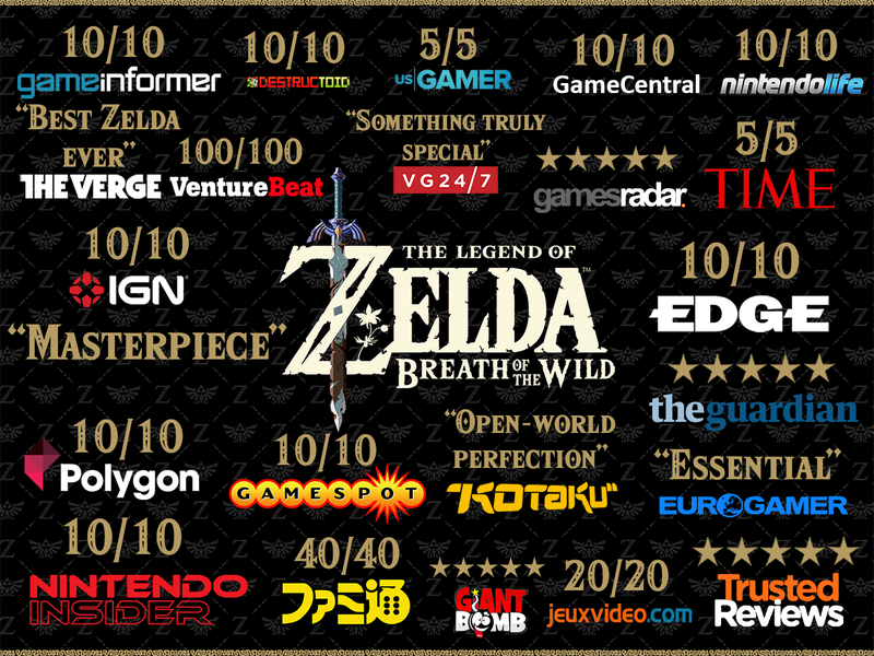 zelda-breath-of-the-wild-reviews